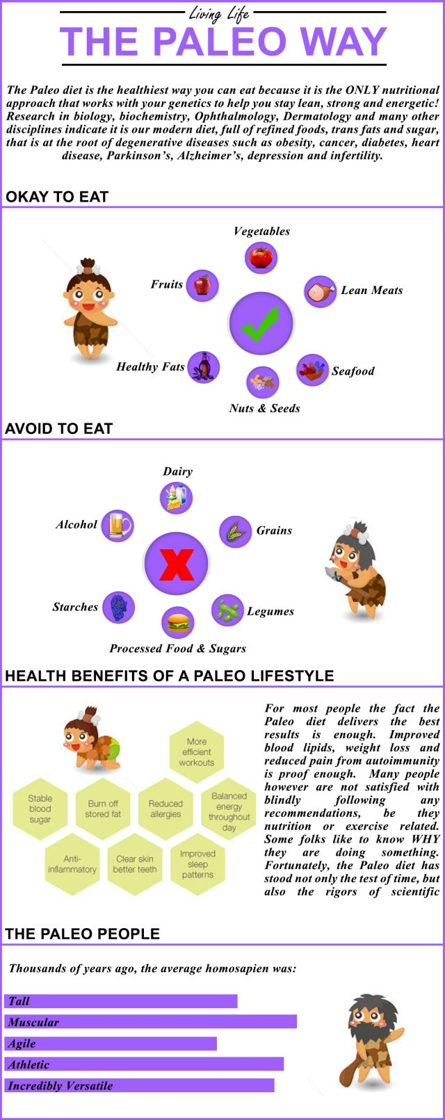 Ultimate Paleo Diet Review - Infograph